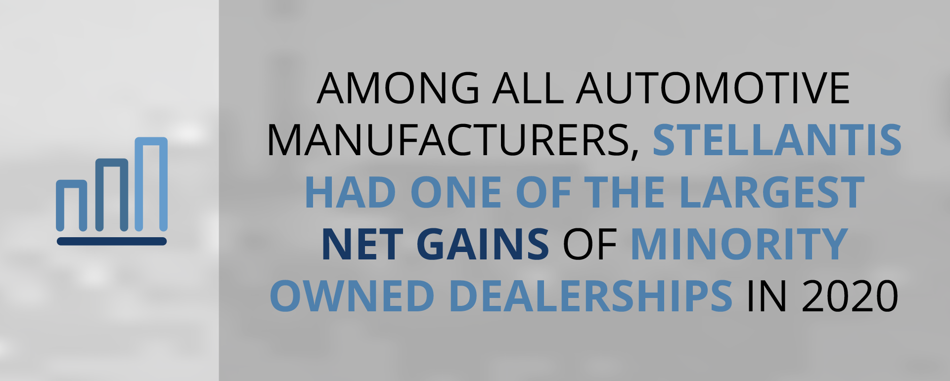 Among all automotive manufacturers, FCA had one of the largest net gains of minority owned dealerships in 2018